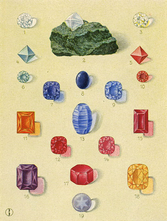 A gemstone chart from William Griffith & Sons, Birmingham, England. From the collection of Bill Larson, Pala International. (Click to enlarge)