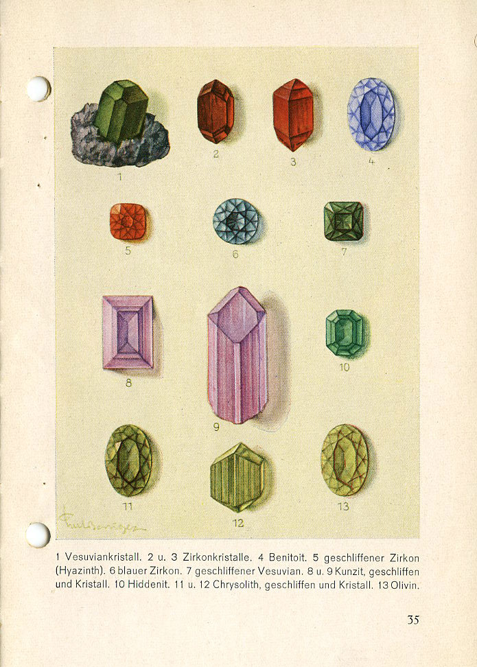 PAGE 35: 1—Vesuvianite crystal. 2 & 3—Zircon crystal. 4—Benitoite. 5—Zircon (var.—Hyacinth). 6—Blue Zircon. 7—Vesuvianite. 8 & 9—Kunzite. 10—Hiddenite. 11, 12 & 13—Peridot (not fine color quality).