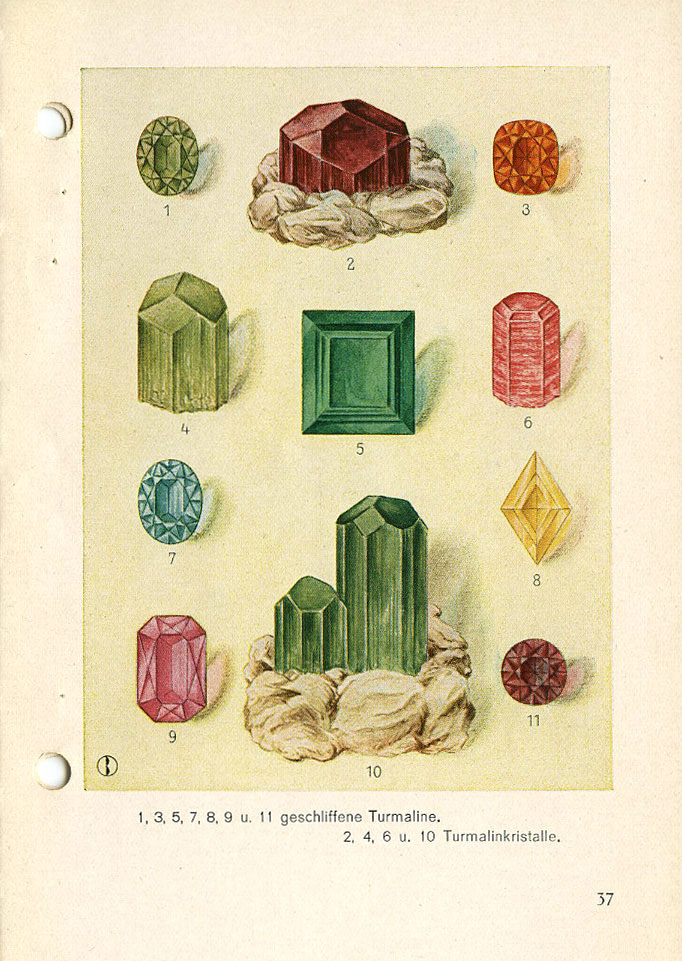 PAGE 37: Varieties (different colors) of Tourmaline.