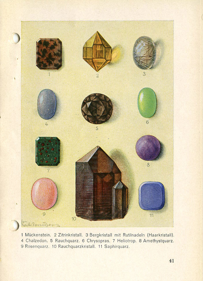 PAGE 41: Varieties of Quartz: 1—Mocha stone. 2—Citrine. 3—Rock crystal with Rutile needles (Hair crystal). 4—Blue Chalcedony. 5—Smoky Quartz. 6—Chrysoprase. 7—Heliotrope or Bloodstone. 8—Amethystine Quartz, or Cairngorm, 9—Rose Quartz. 10— Smoky Quartz Crystal. 11—Blue Chalcedony, or Sapphire Quartz (dyed).