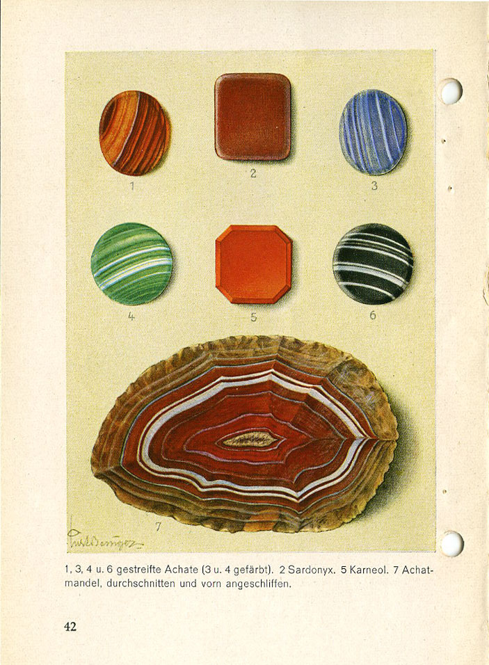 "PAGE 42: All Quartz Varieties: 1, 3, 4 & 6—Banded agate (3 & 4 dyed—when solid color it is sold as green ""onyx""). 2—Sard. 5—Carnelian. 7—Cross section of agate geode."