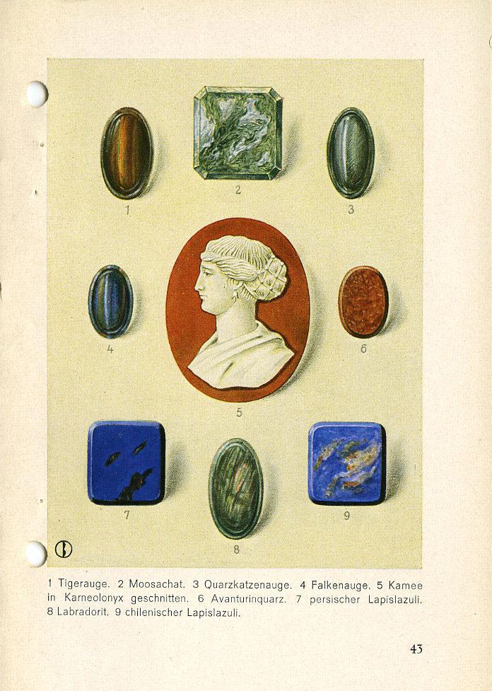 PAGE 43: 1—Quartz tiger-eye. 2—Quartz Moss-Agate. 3—Quartz cat's-eye. 4—Quartz Hawk's-eye. 5—Quartz Carnelian Onyx cameo. 6—Aventurine feldspar. 7—Persian Lapis-lazuli. 8—Laboradorite. 9—Chilean Lapis-lazuli.