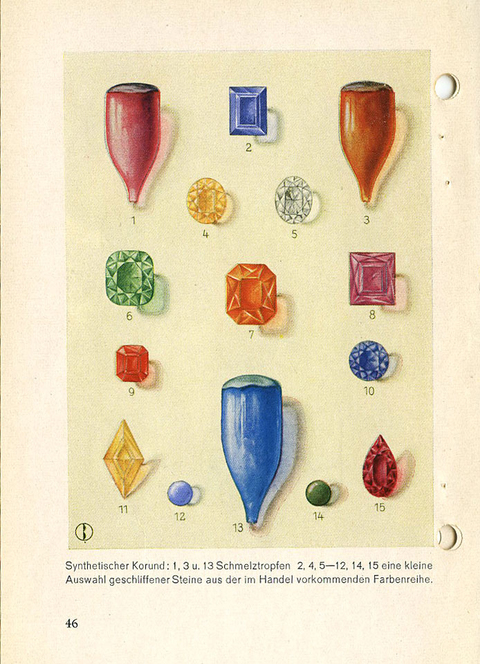 PAGE 46—Synthetic Corundum: 1, 3 & 13—Boules. 2, 4, 5, 6, 7, 8, 9, 10, 11, 12, 14 & 15—Cut stones in various colors.