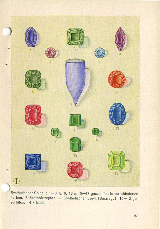 PAGE 47: Synthetic Spinel: 1, 2, 3, 4, 5, 6, 8, 9, 13, 15, 16 & 17— Cut stones in various colors. 7—Boule. 10, 11, 12 & 14—Syn­thetic Beryl (Emerald). Actually not as deep green—still as expensive as genuine and not yet made in larger sizes than these.