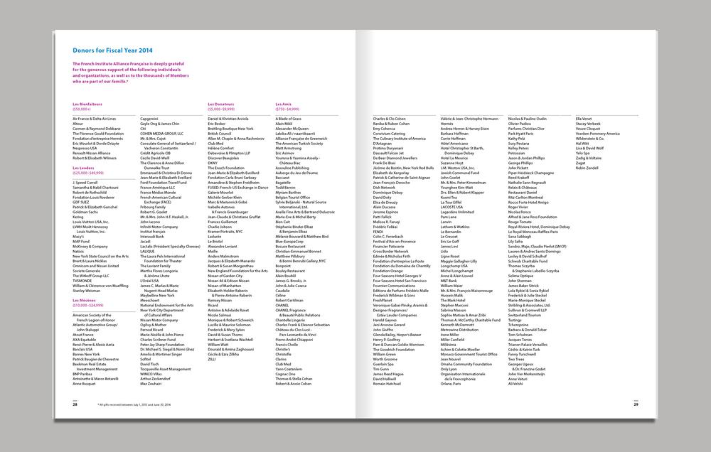 FIAF Annual Report Marion Bizet16.jpg
