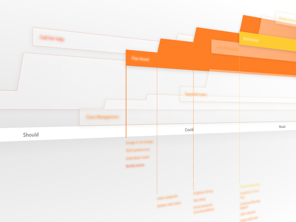 UX Roadmap.png