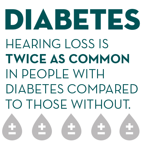 november diabetes awareness month