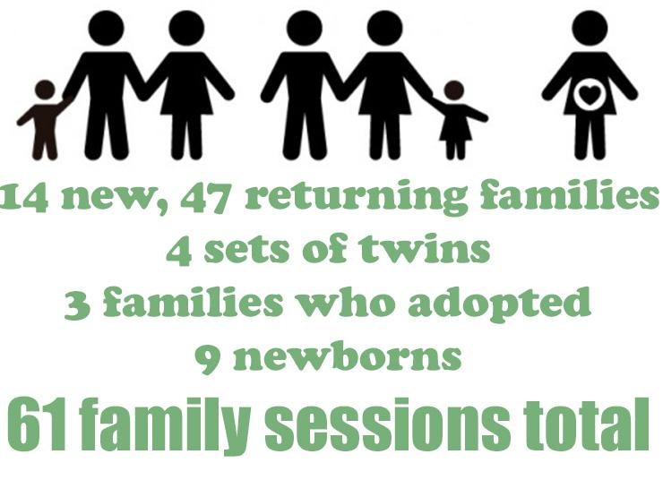 family stats.jpg