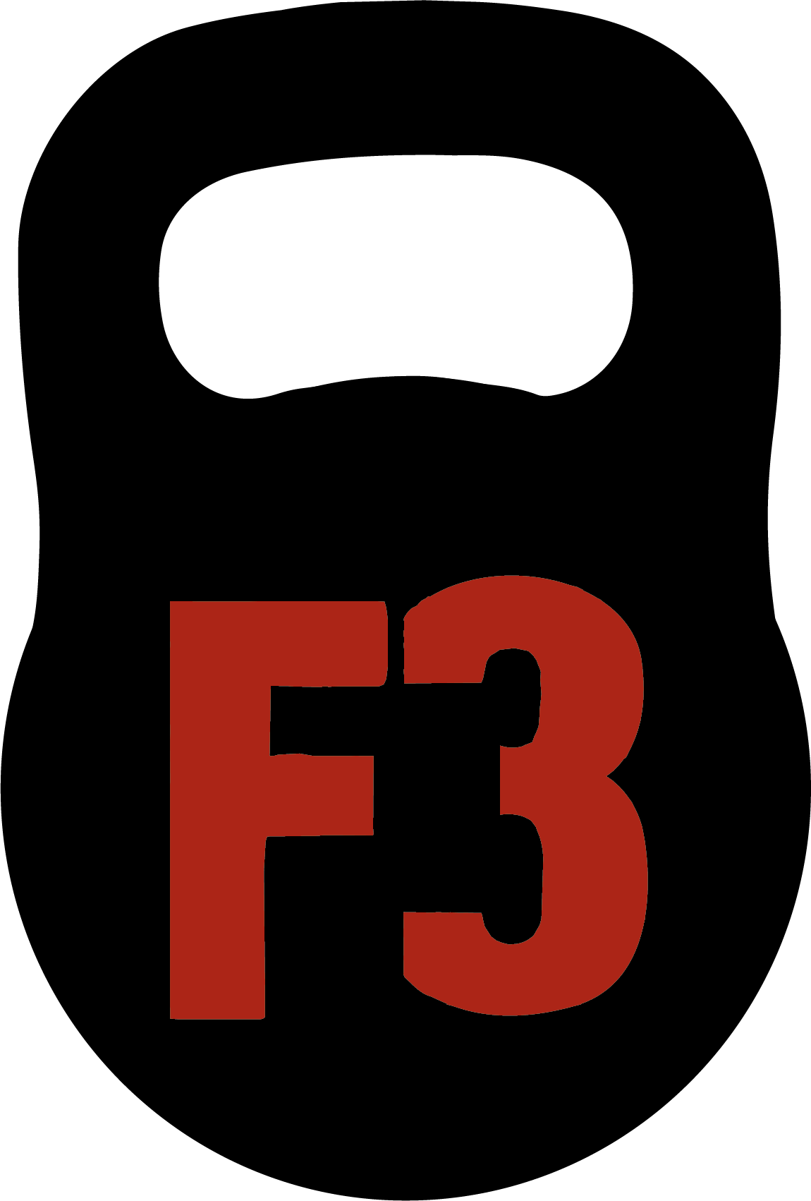 F3 Wellness Connections