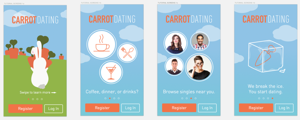 carrot dating app online dating trust issues