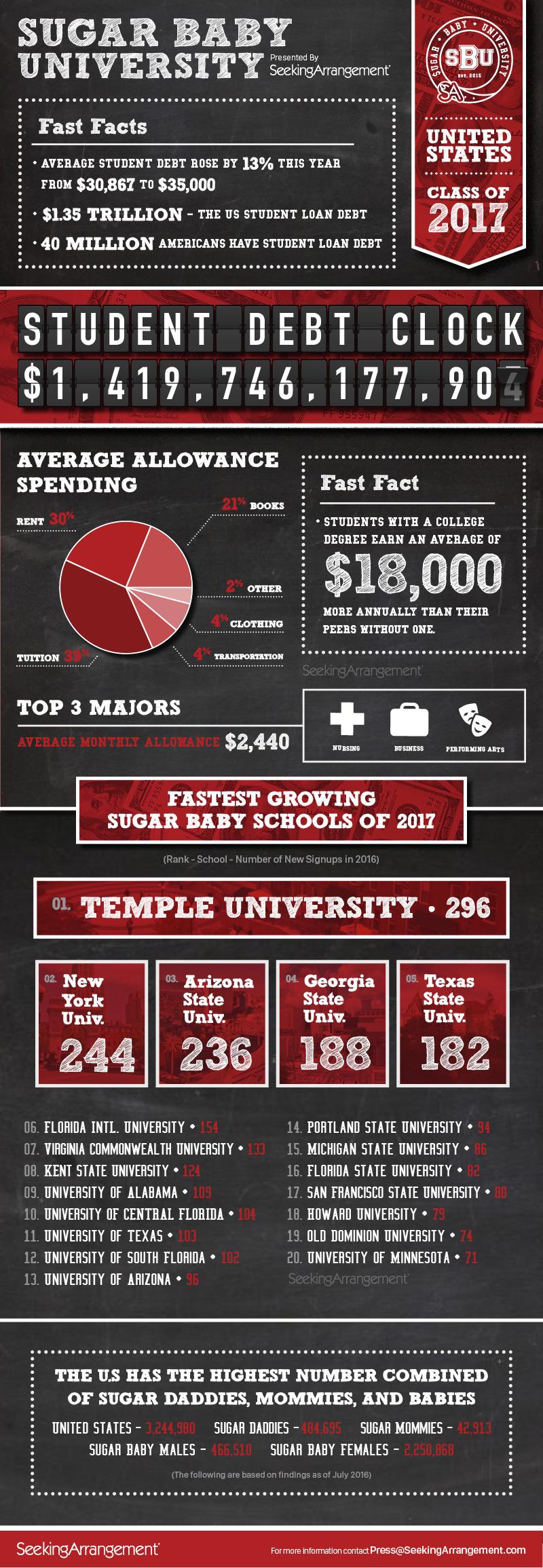 sa-sbschools-2017-infographic_usa.jpg