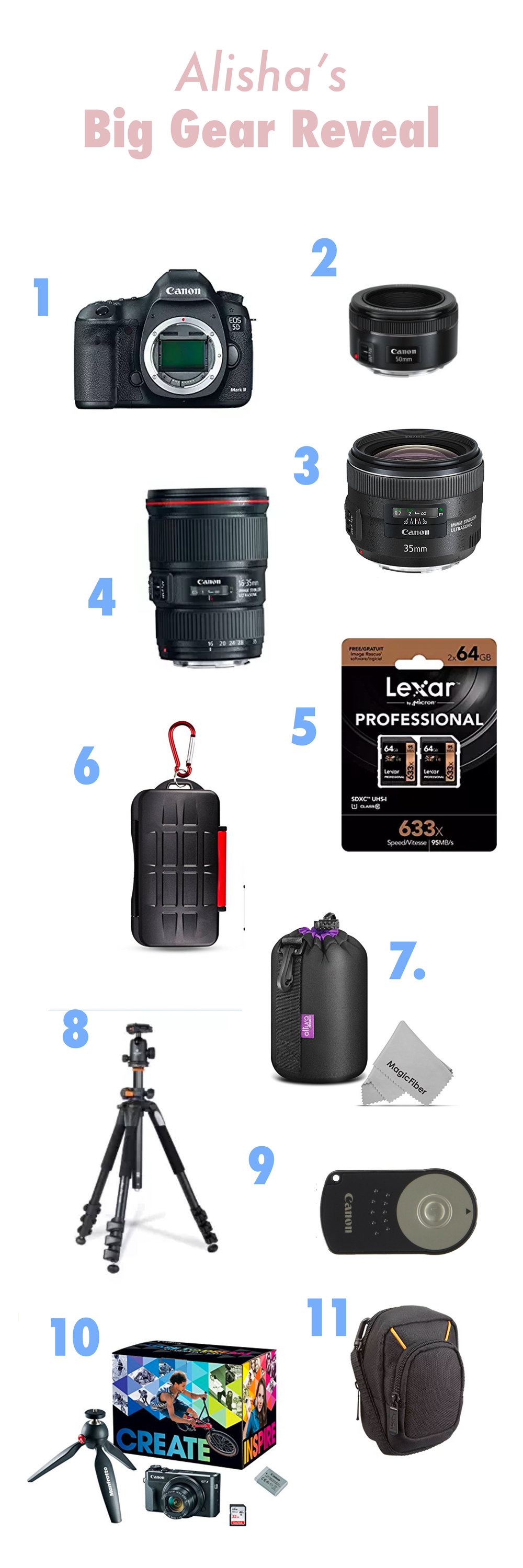 Photography Gear for Content Creators
