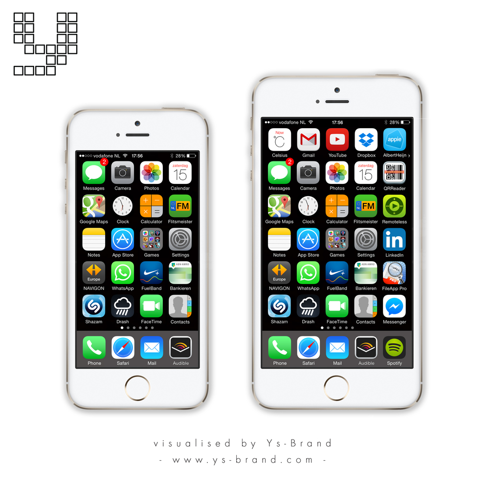 An iPhone 5s compared to a version with a 792 x 1288 screen. Visualised by Ys-Brand.