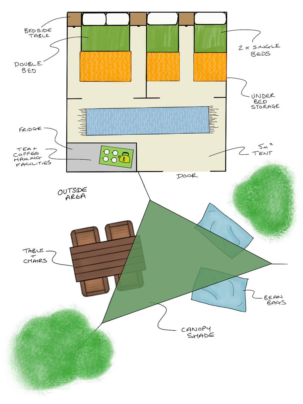 The Layout of the Camping with Comfort Tents