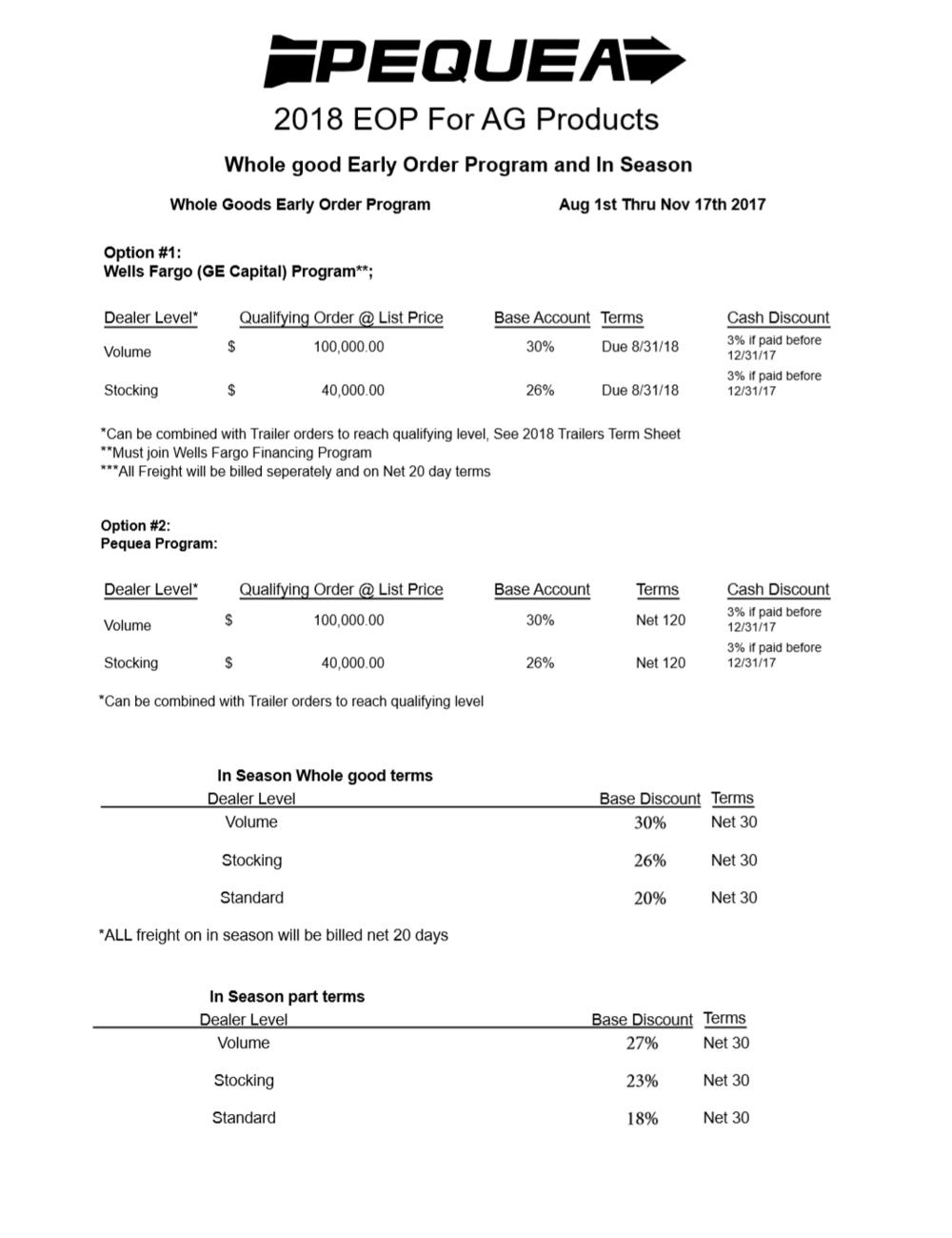 Early Order Program