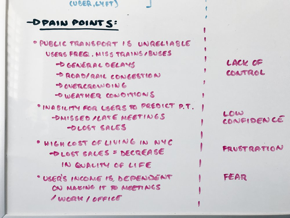 whiteboard-user-pain-points.JPG