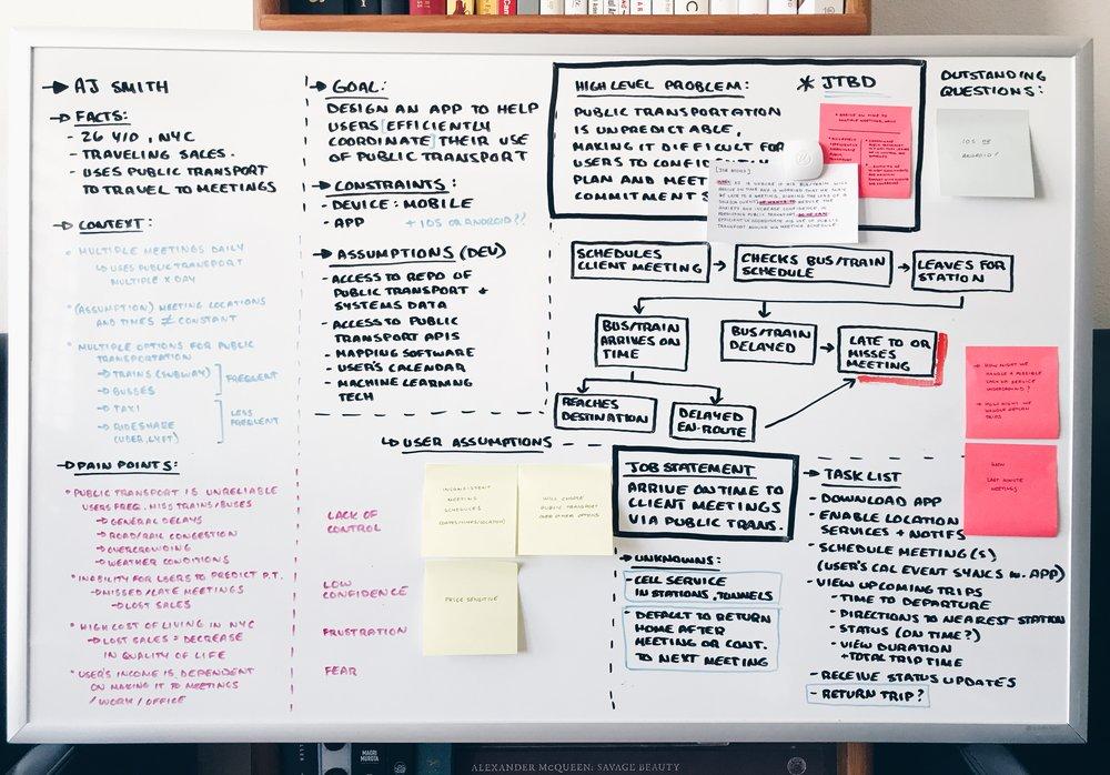 whiteboard-progress-1.JPG