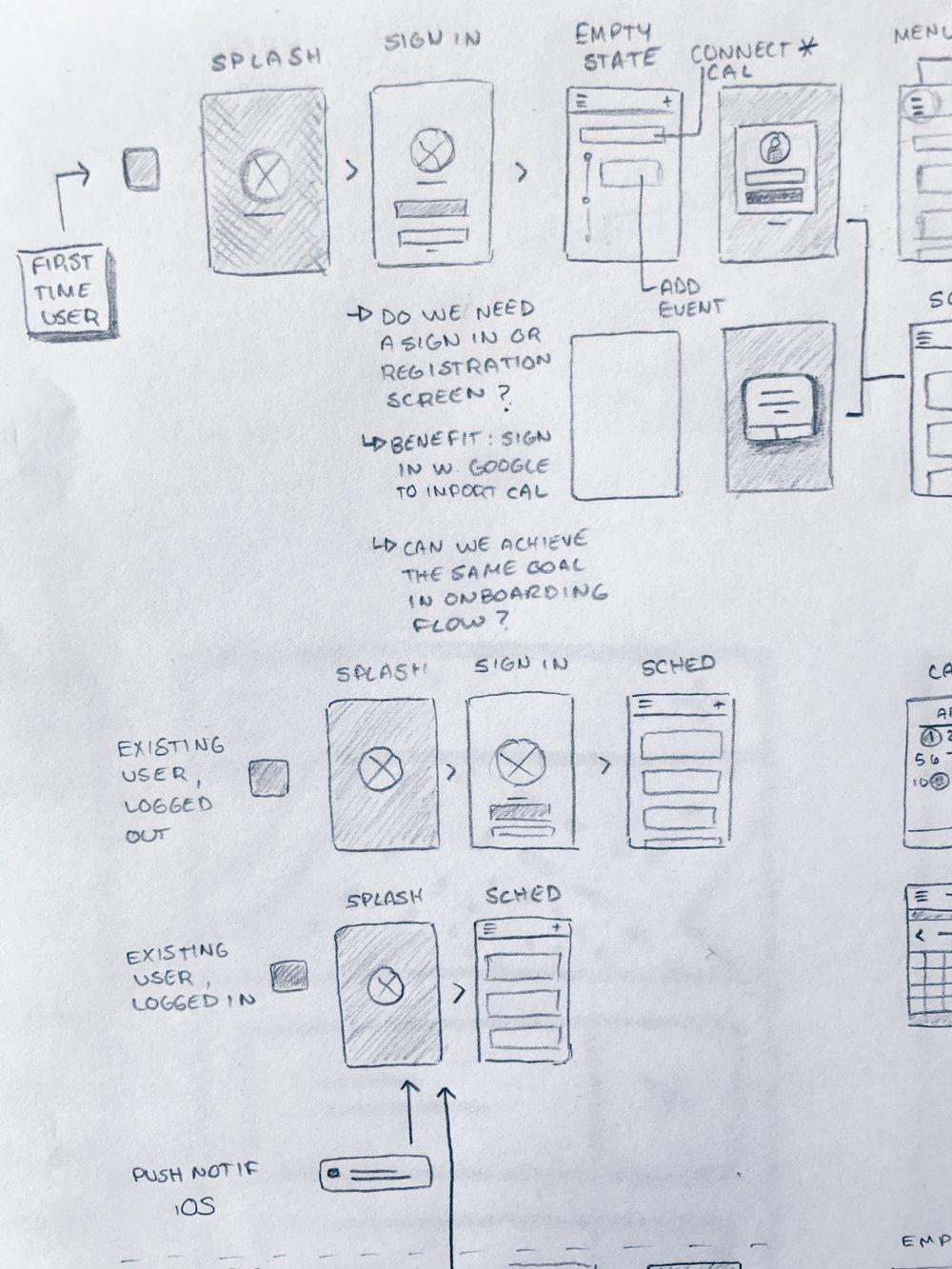 sketch-flow.JPG