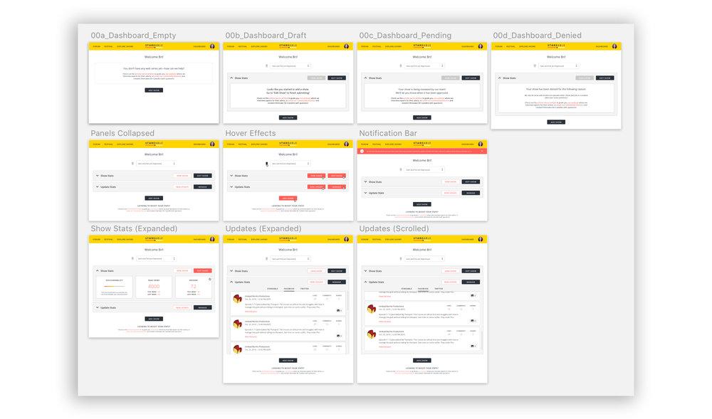Designing the various dashboard states