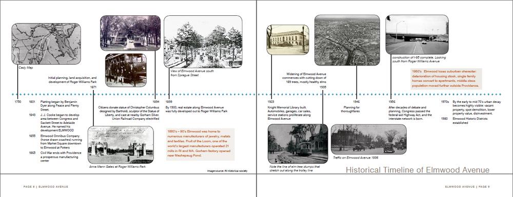 Elmwood Avenue Enhancement Study — PLACESTUDIO LANDSCAPE DESIGN