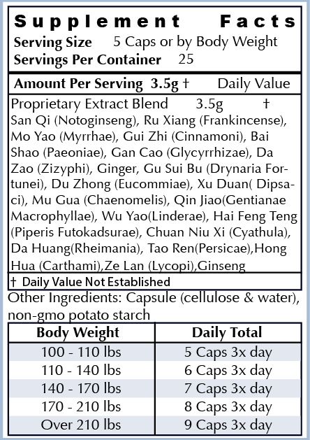 Ingredients: - All Natural Herbs: Ru Xiang, Mo Yao, Gui Zhi, Bai Shao, Gan Cao, Da Zao, Sheng Jiang, Gu Sui Bu, Du Zhong, Xu Duan, Mu Gua, Qin Jiao, Wu Yao, Hai Feng Teng, Chuan Niu Xi, Da Huang, Tao Ren, Hong Hua, Ze Lan, San QiOur ingredients are the highest quality non-GMO natural ingredients sourced from around the world. Our supplements are manufactured in the USA in cGMP facilities registered with the FDA. Many supplement companies add toxic ingredients; we formulate ours with powerful herbs used for centuries and backed by scientific research.