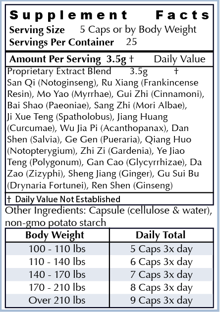 Ingredients: - All Natural Herbs: San Qi, Ru Xiang, Mo Yao, Gui Zhi, Bai Shao, Sang Zhi, Ji Xue Teng, Jiang Huang, Wu Jia Pi, Dan Shen, Ge Gen, Qiang Huo, Zhi Zi, Ye Jiao Teng, Gan Cao, Da Zao, Sheng Jiang, Gu Sui BuOur ingredients are the highest quality non-GMO natural ingredients sourced from around the world. Our supplements are manufactured in the USA in cGMP facilities registered with the FDA. Many supplement companies add toxic ingredients; we formulate ours with powerful herbs used for centuries and backed by scientific research.