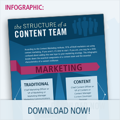 the structure of a content team