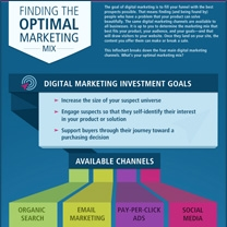 finding your optimal marketing mix