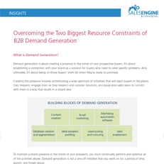 Overcoming-the-Two-Biggest-Resource-Constraints-of-B2B-Demand-Generation.jpg