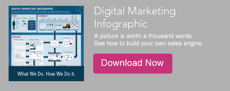 digital_marketing_infographic