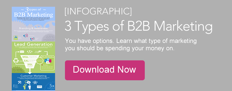 3_types_of_B2B_Marketing