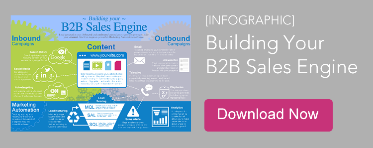 building your B2B Sales Engine