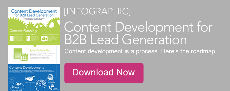 content_development_for_lead_generation_infographic