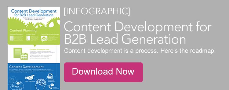 content_development_process_B2B