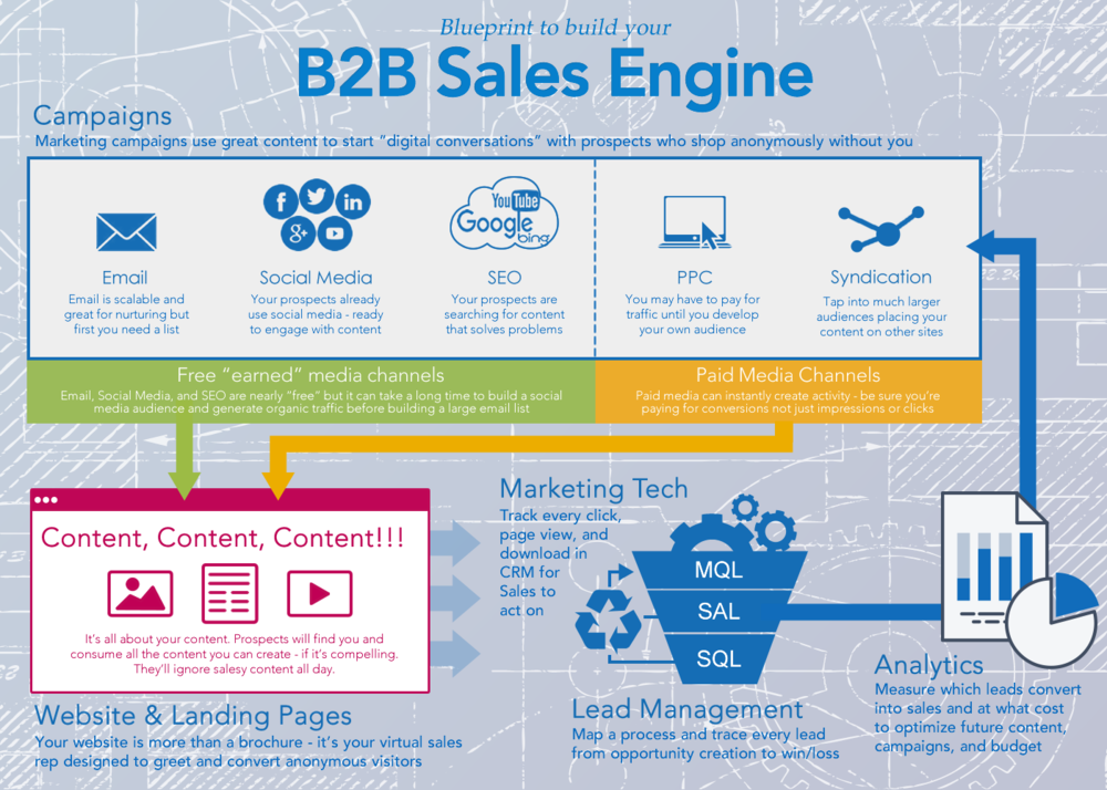 INFOGRAPHIC - Sales Engine v2.13.18.png