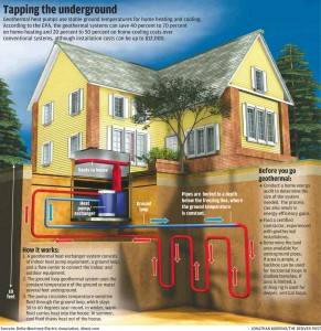 GEOTHERMAL-system-in-house
