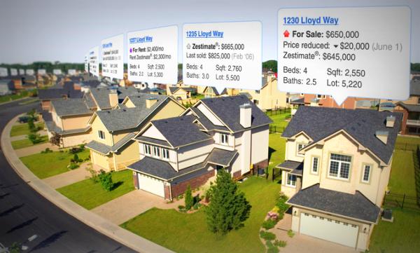Santa Barbara Real Estate — MONTECITO REAL ESTATE BLOG — Riskin on
