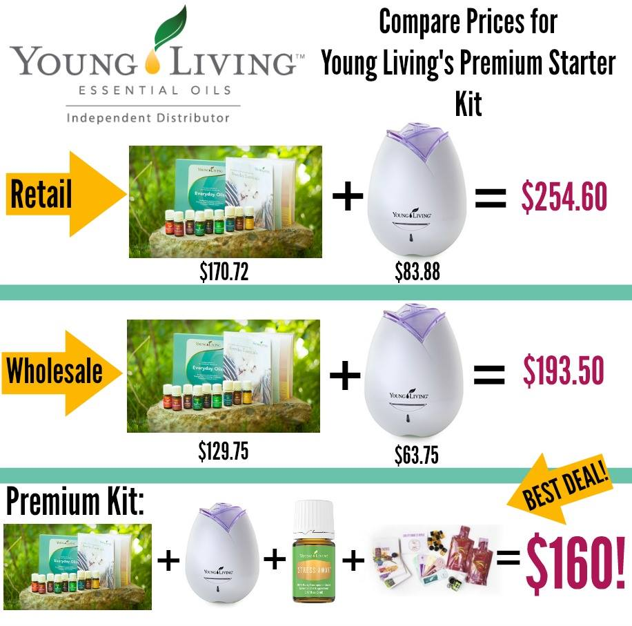 Young Living Premium Starter Kit | www.barbellsandbaking.com