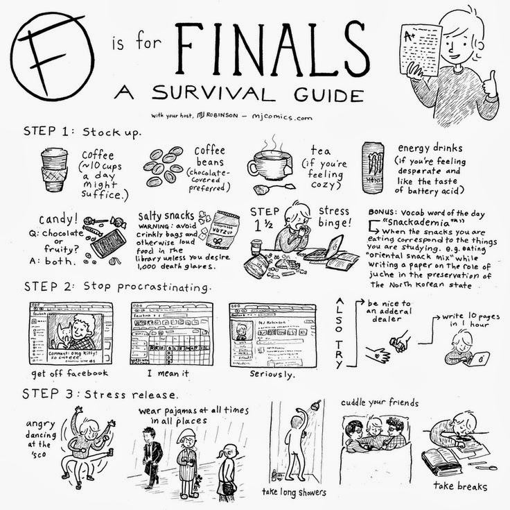 Image result for finals