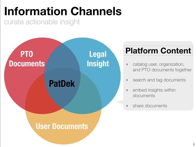 PatDek Information Channels