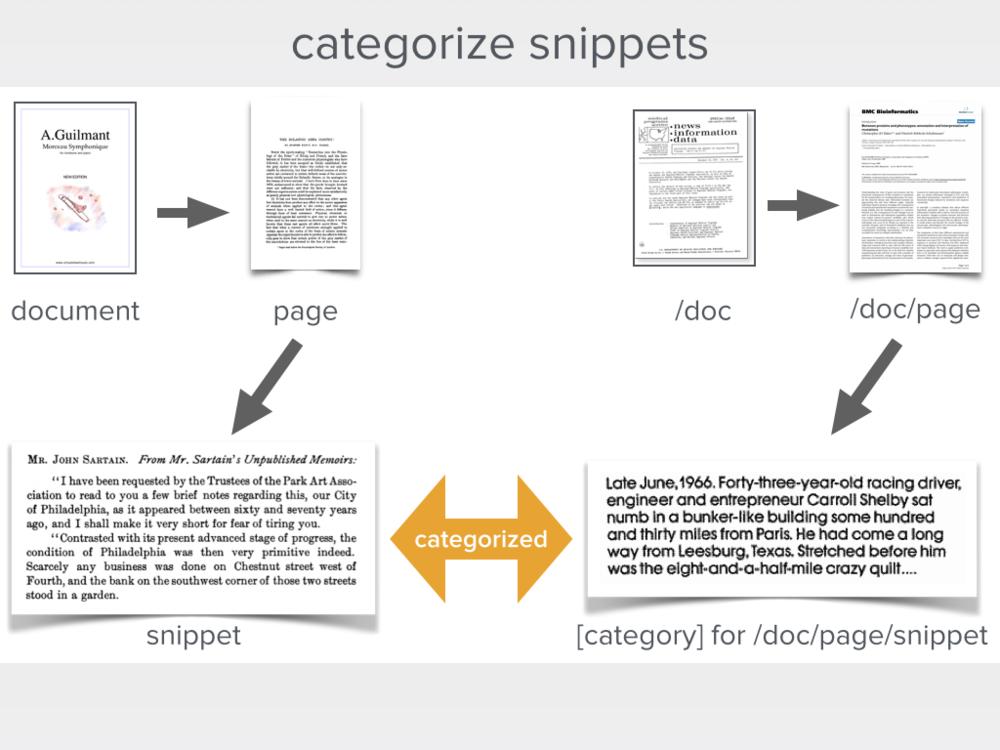 explaining-patdek-snippet-nutshell-003.png