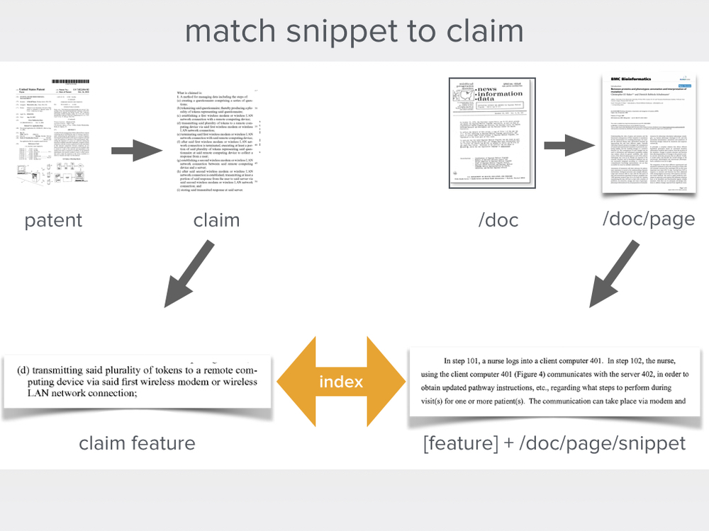 patdek-snippet-linked-to-claim