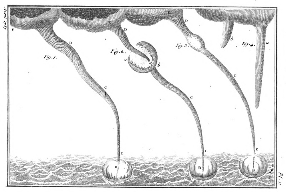 Waterspout observed by M. Michaud   at Nice (France) on 12 April 1780 between 15:00–16:00. Fig. 1 represent the waterspout as was observed initially. The waterspout moved toward the Port of Nice and separated into two structures (Fig. 2 ) with the main one indicated by (abc). The two structures then rejoined as in Fig. 3.  The waterspout dissipated (Fig. 4a) and a new one started to form (Fig. 4b). source: Michaud, M., 1787: Observation d'une trombe de mer faite a Nice de Provence en 1780. Journal de physique, de chimie, d'histoire naturelle et des arts, 30, 284–289. [PDF via HathiTrust's digital library]