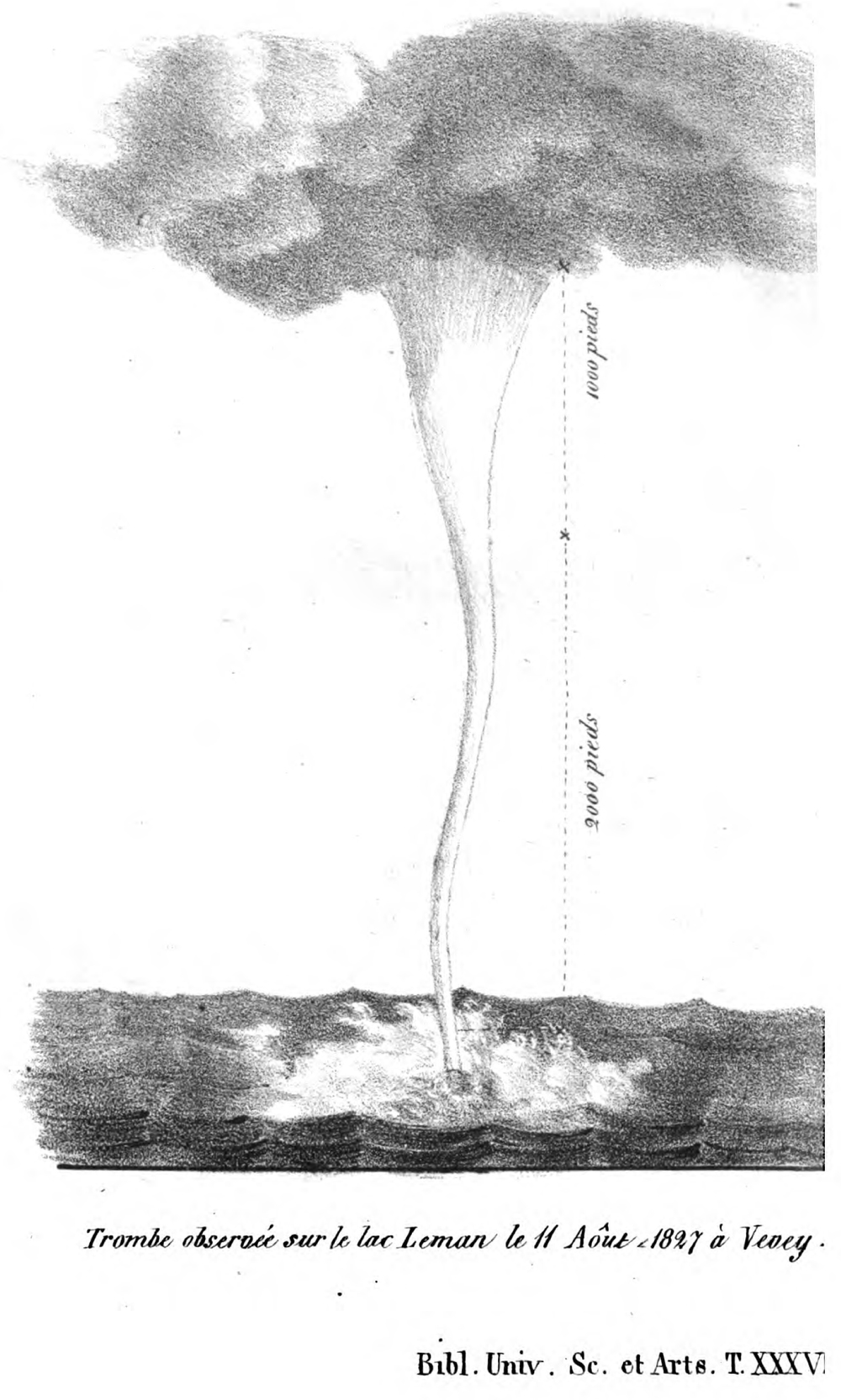 "Waterspout observed over Lake Geneva on 11 August 1827 from Vevey by Prof. Mercanton at 18:45. ""From the middle of the cloud, little to the right of St. Gingolph, a portion of this cloud took suddenly a vertically direction: the form was that of a revers cone, and the colour was red-orange due to the reflection of the sunset , this appearance attracted all eyes immediately."" (Mercanton 1827, 142–143)  source: Mercanton, M., 1827: Description d'une trombe observee sur le Lac Leman, le 11 aout 1827: par Mr. le Prof. Mercaton. Bibliotheque Universelle des Sciences, Belles-Letters, et Arts, 36, 142–145. [PDF via Google Books]"