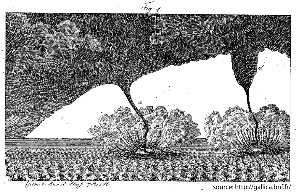 Fig. 4 - Waterspouts observed at Nice on 19 March 1789.