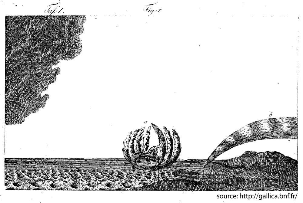 """The """"embrion of a waterspout"""" at Nice on 6 January 1789.    source: Michaud, 1801: Observations sur les trombes de mer vues de Nice en 1789, le 6 Janvier et le 19 Mars. Memoires de l' Acad. de Turin , Tome 6 , p. 3 – 22. (via gallica.bnf.fr )."""