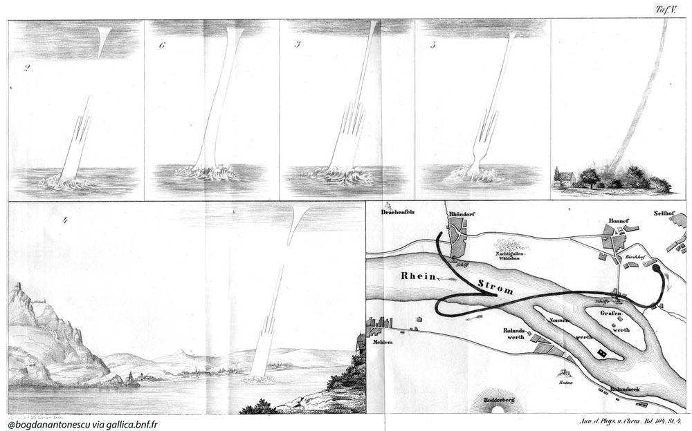 Waterspout over Rhine at Königswinter (near Bonn) on 10 June 1858 observed by the German mineralogist Gerhard vom Rath (the mineral Rathite is named in his honour). The evolution of the waterspout is showed in Panels 1-5, together with the track of the waterspout and a depiction of the waterspout over land (no source is indicated for this depiction).  source: vom Rath,G., 1858:  Ueber die Wettersäule, welche am 10. Juni 1858 oberhalb Königswinter zwei Mal über den Rhein ging. Annalen der Physik und Chemie, 104, 631-640. via gallica.bnf.fr.