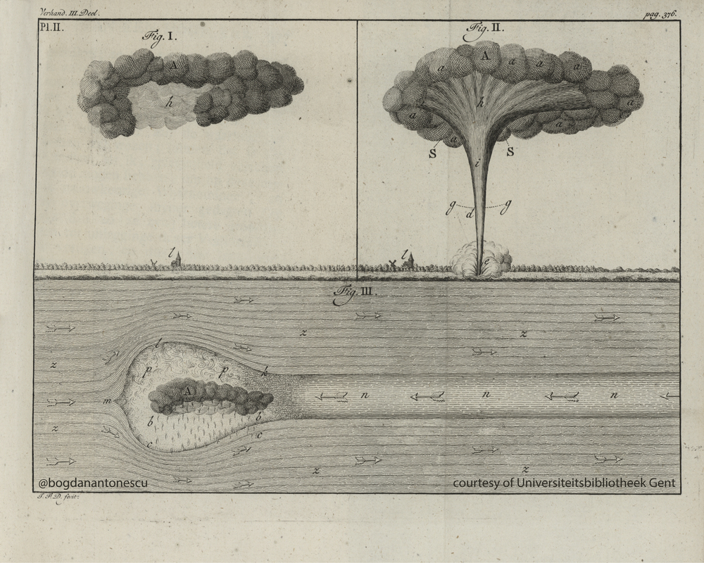 A beautiful representation of a tornado near Hague (Netherlands) on July 1751 by the Dutch lawyer Jan Francois Dryfhout. More info at: https://bogdanantonescu.squarespace.com/blog/2015/8/27/a-tornado-near-hague-on-july-1751. source:Dryfhout, J. F.:  Nauuwkeurige beschouwinge van een hoos, benevens een ondersoek, hoe dezelve geboren worden en werken (A detailed examination of a tornado formation and additional research on how they form and function). Verhandelingen uitgegeven door de Hollandsche Maatschappij der Wetenschappen te Haarlem, 3, 321–377. (PDF via Google Books).