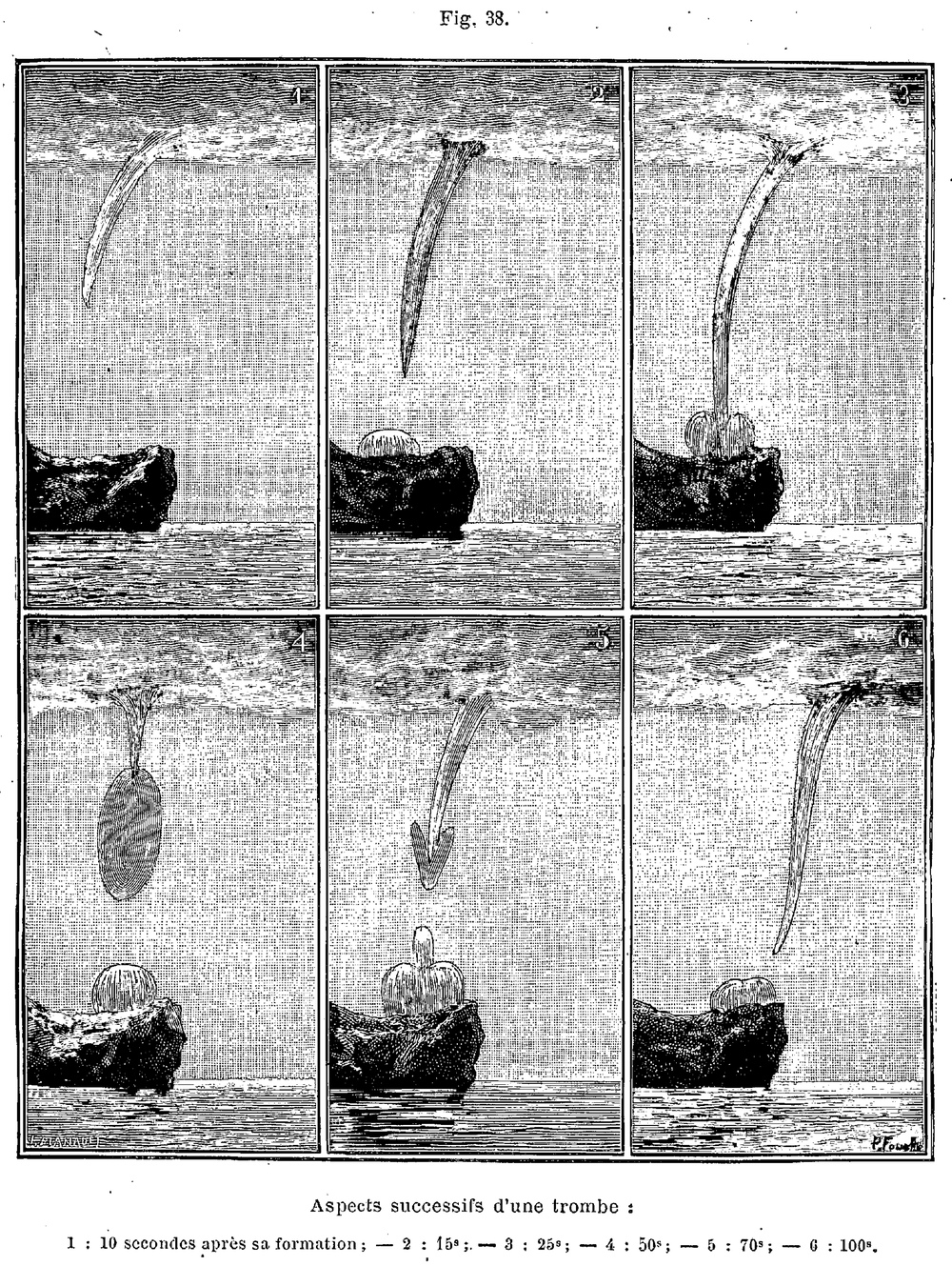 "The evolution of one of the five waterspouts observed by Mr. Léotard and Payan, members of the Flammarion Scientific Society, on 17 September 1887 at 5:30 pm south of Marseille toward Planier Lighthouse and Cap Croisette. source: Fig. 38 from ""Trombes observées sur la mer"". L'Astronomie, Tome VII, p. 73–75. via BnF Gallica"