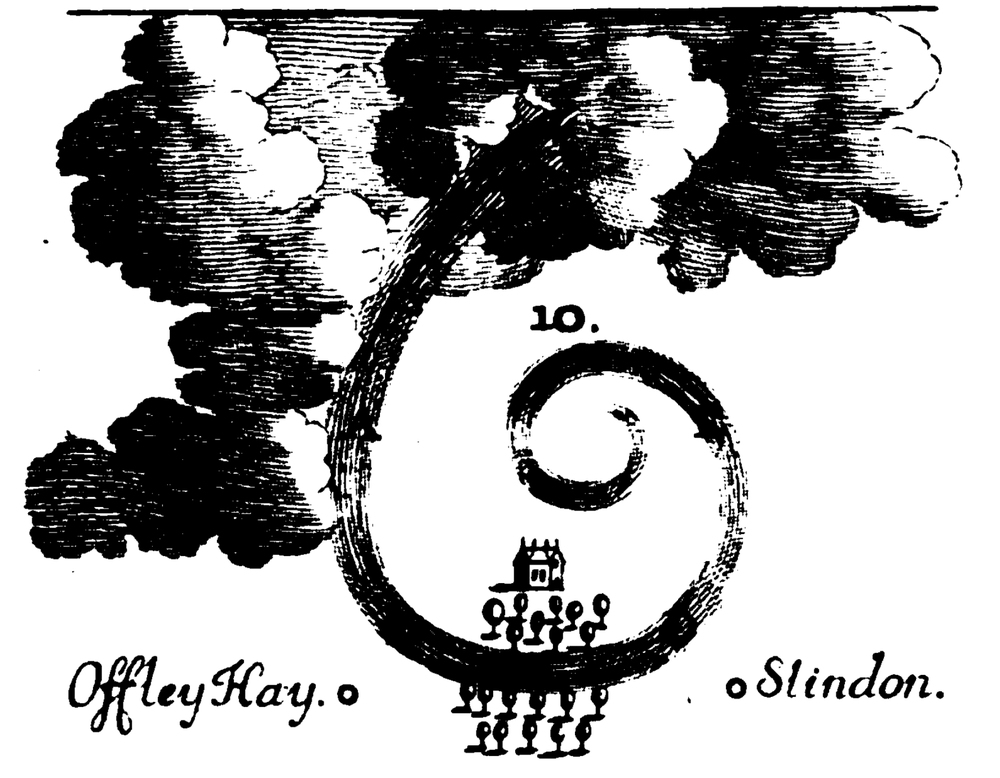 A description by the English naturalist Robert Plot (1640–1696) of a tornado (i.e., Typhon or Tornado-wind) that occurred in Staffordshire (United Kingdom).